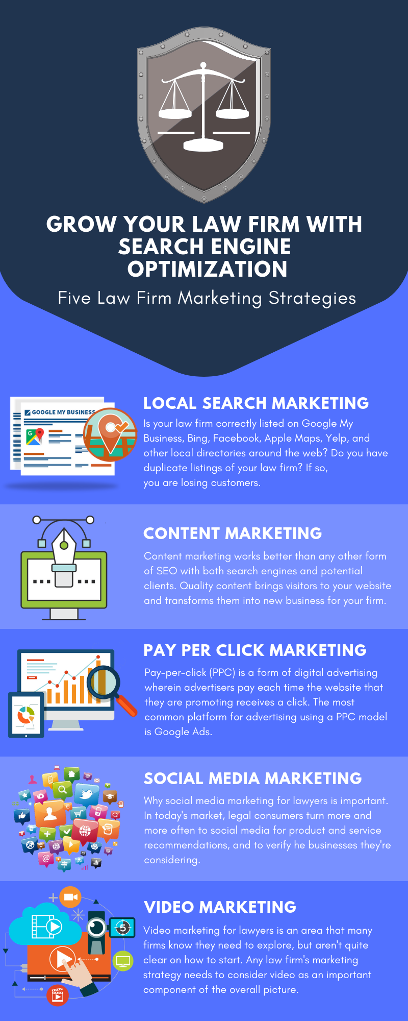 Grow Your Law Firm With Search Engine Optimization
